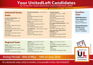 Vote United Left candidates in UniIe EC Election