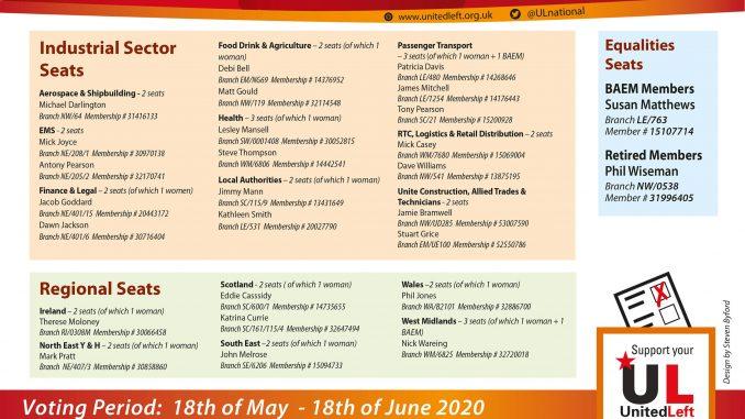 Vote United Left candidates in UniIe EC Election