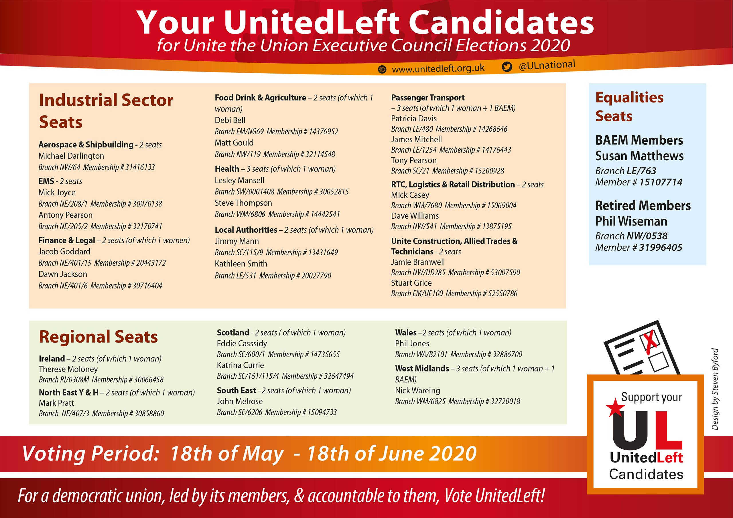 United Left slate for Unite EC election