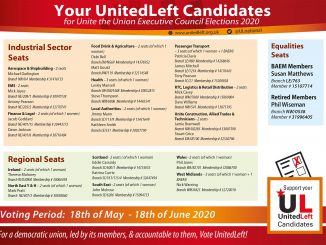 United Left - full slate